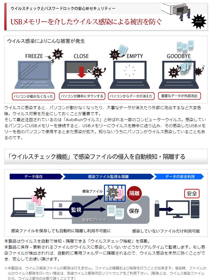 ウイルスチェック_usb
